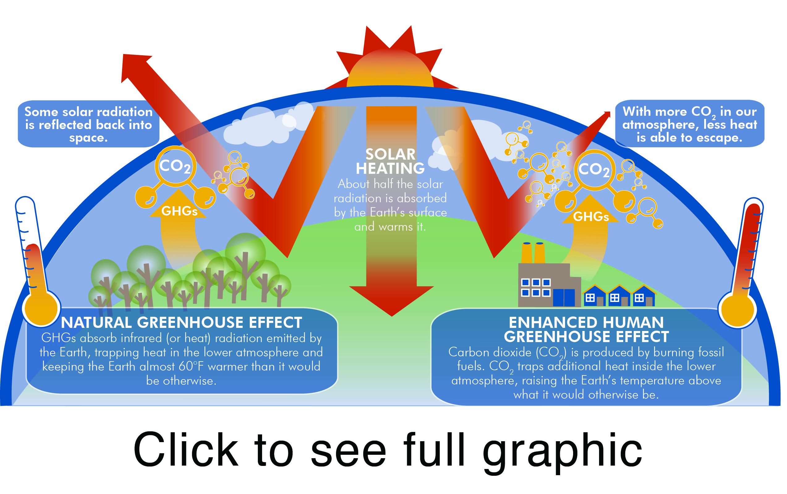 Faqs ghgs thumbnailg ccuart Images